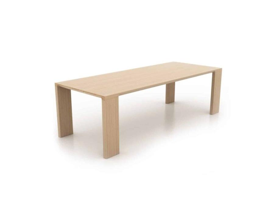 Bensen – Tisch Radii